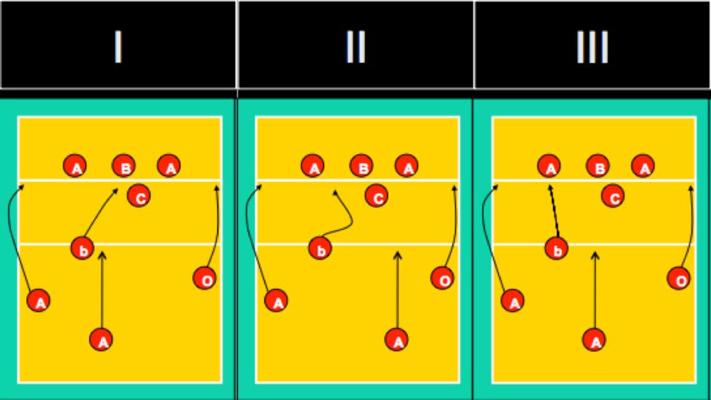 MJ(5). Sistema de Ataque. Señales del Colocador(1) (1/4)