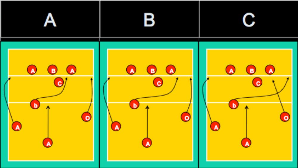 MJ(5). Sistema de Ataque. Señales del Colocador(1) (2/4)