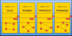 Estructuras de Defensa
