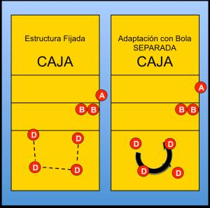 Adaptación Caja