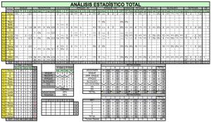 Estadística España-Rusia 2004