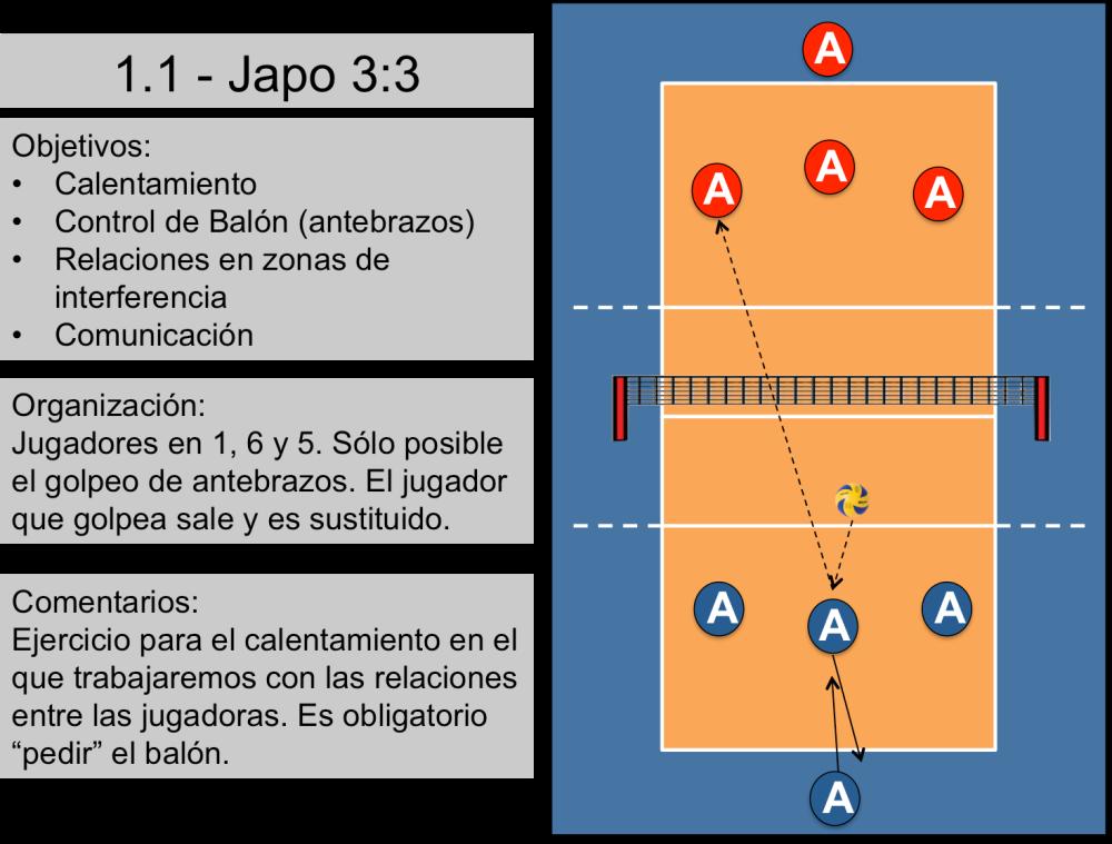 IV Jornada Técnica: Desplazamientos (2/6)