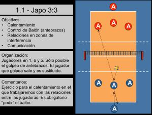 Ejercicio Calentamiento voleibol 1