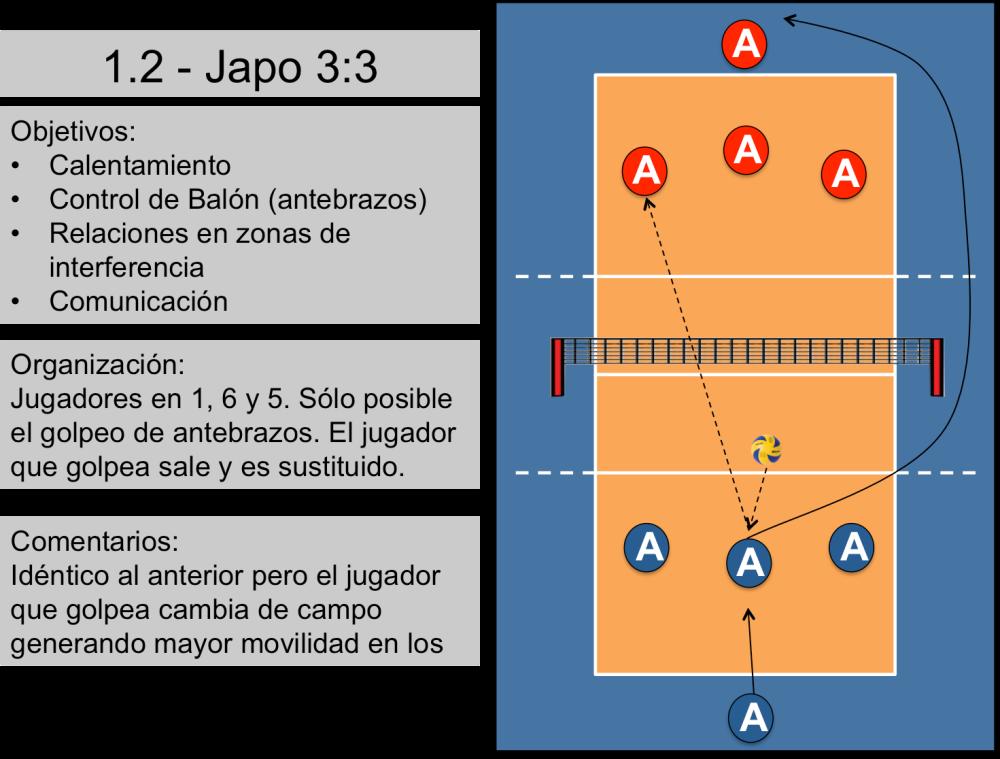 IV Jornada Técnica: Desplazamientos (3/6)