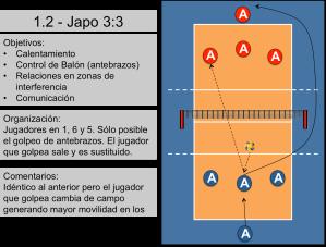 Ejercicio de calentamiento en voleibol 2