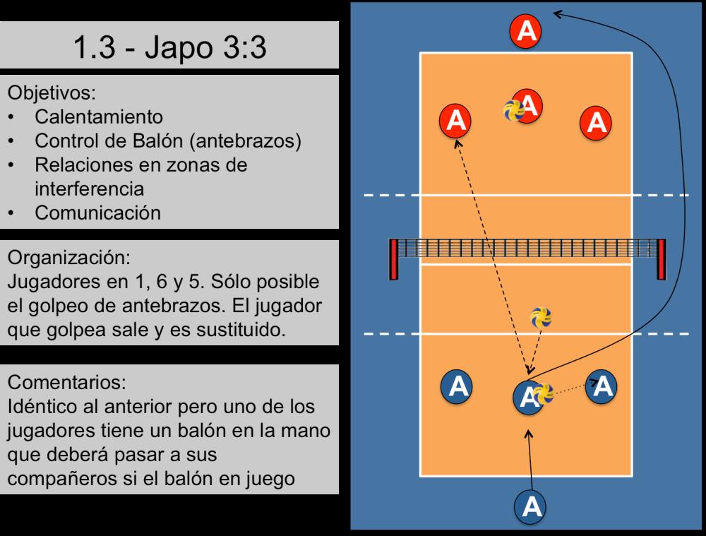 IV Jornada Técnica: Desplazamientos (4/6)