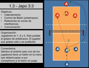 Ejercicio de calentamiento de voleibol 3