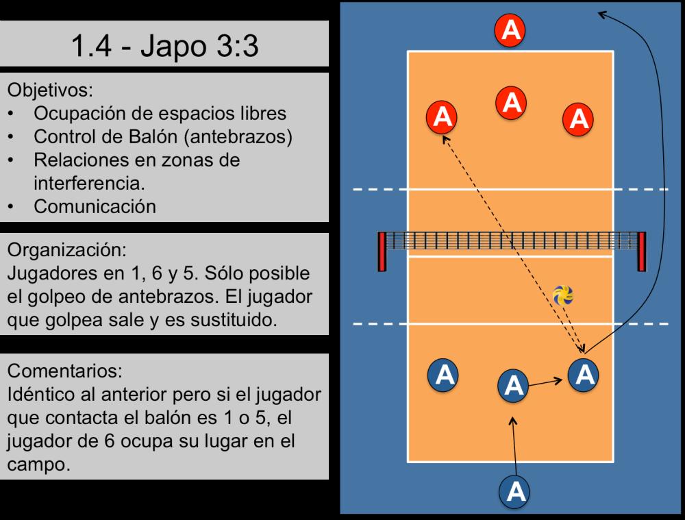 IV Jornada Técnica: Desplazamientos (5/6)