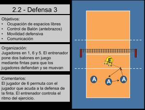 Ejercicio defensa voleibol