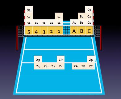 Sistema de Ataque en voleibol